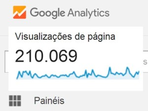 painel_google