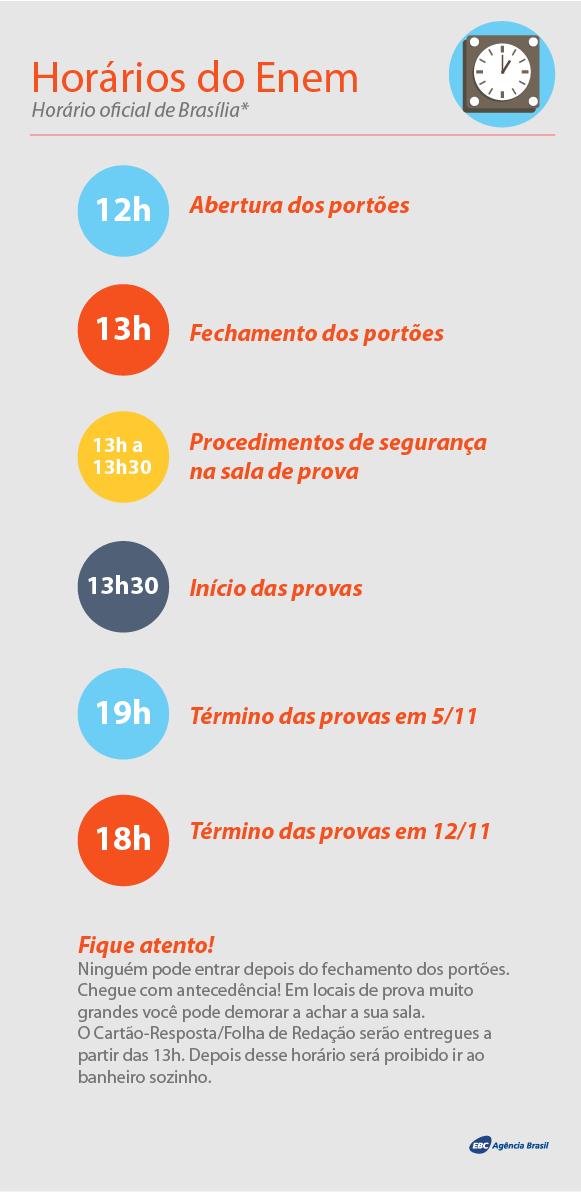 enem_horarios