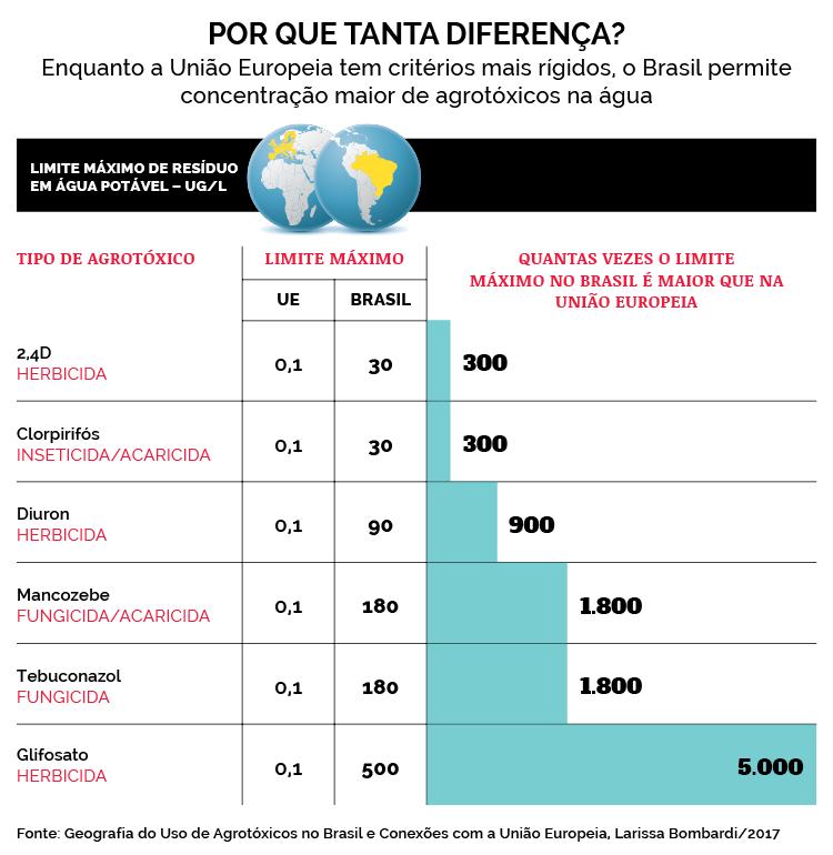 Agrotoxicos_Tanta-diferença_Mobile