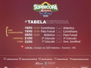 supercopa tabela atlantico 2020