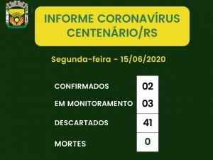 INFORME CORONAVÍRUS(1)