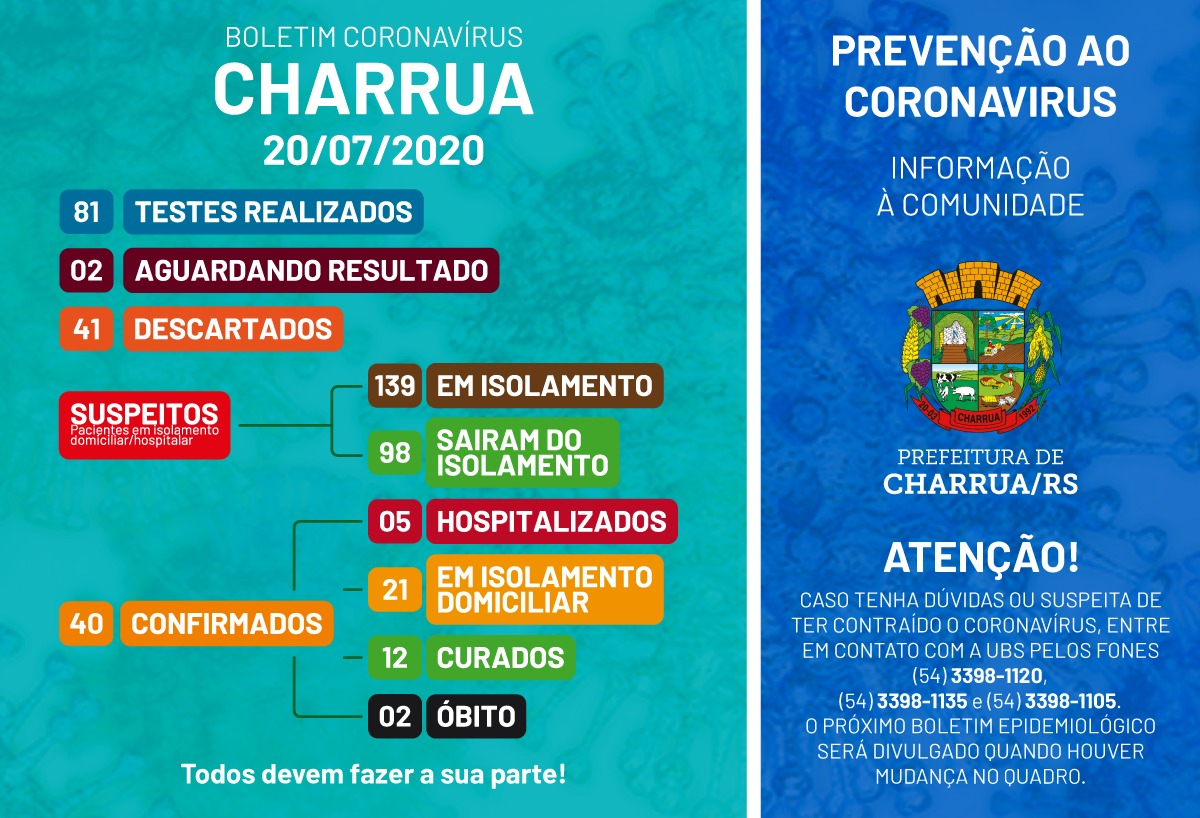 Boletim Coronavírus Charrua
